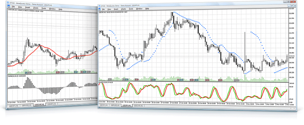 metatrader_analitica